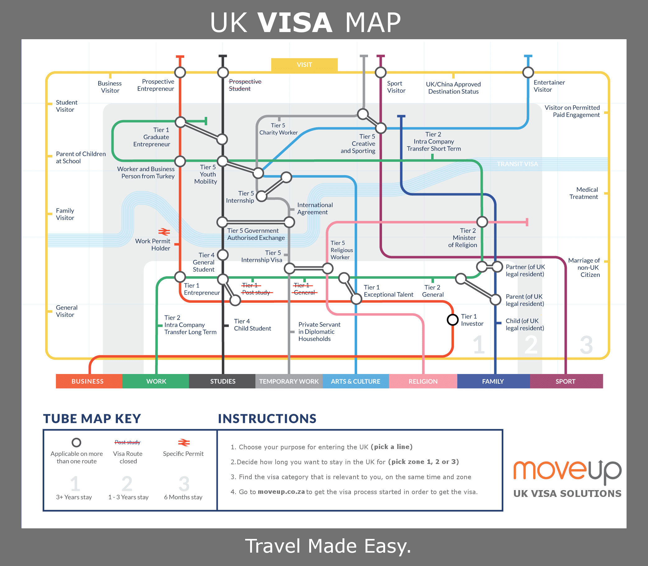 moveup-visa-map